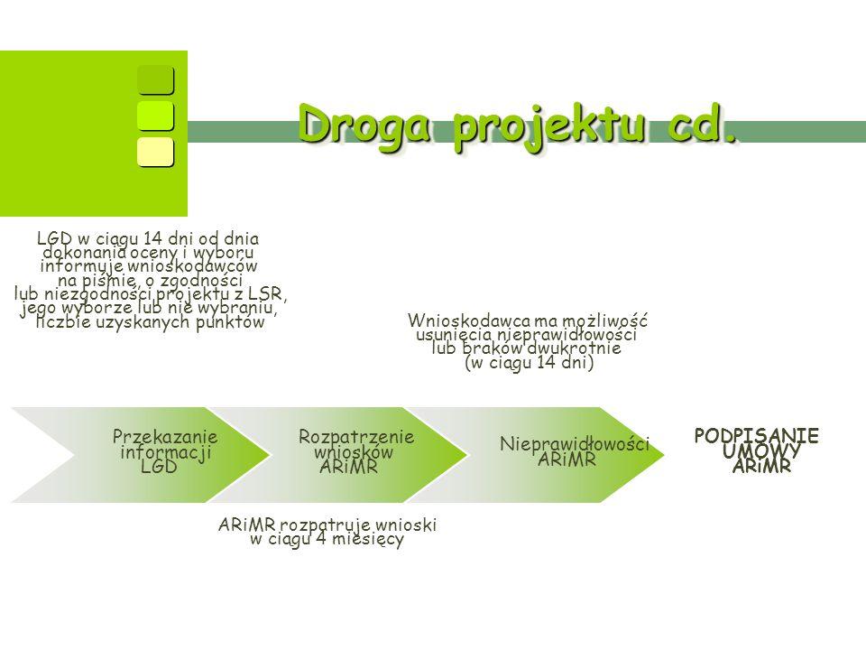 Przekazanie informacji LGD Rozpatrzenie wniosków ARiMR Nieprawidłowości ARiMR Droga projektu cd.