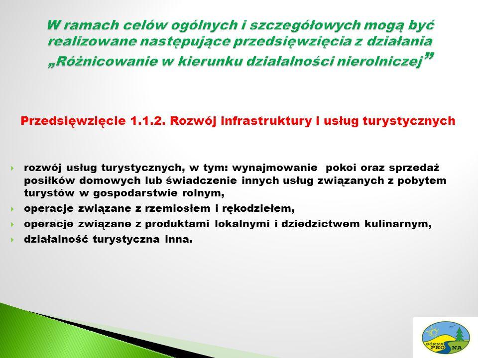 Przedsięwzięcie 1.1.2.