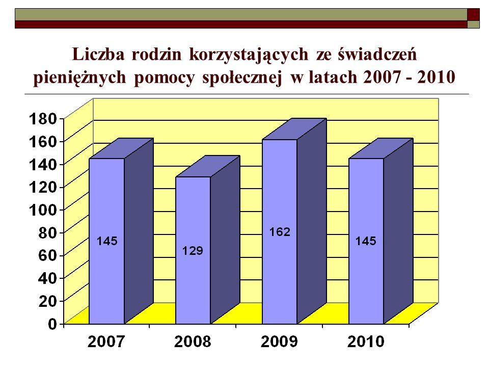 Liczba rodzin, które otrzymały dodatki mieszkaniowe w Gminie Lipno według danych na dzień 31 grudnia 2010 r.
