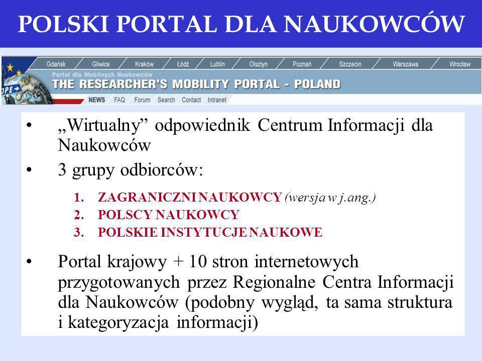 Wirtualny odpowiednik Centrum Informacji dla Naukowców 3 grupy odbiorców: 1.ZAGRANICZNI NAUKOWCY (wersja w j.ang.) 2.POLSCY NAUKOWCY 3.POLSKIE INSTYTUCJE NAUKOWE Portal krajowy + 10 stron internetowych przygotowanych przez Regionalne Centra Informacji dla Naukowców (podobny wygląd, ta sama struktura i kategoryzacja informacji) POLSKI PORTAL DLA NAUKOWCÓW