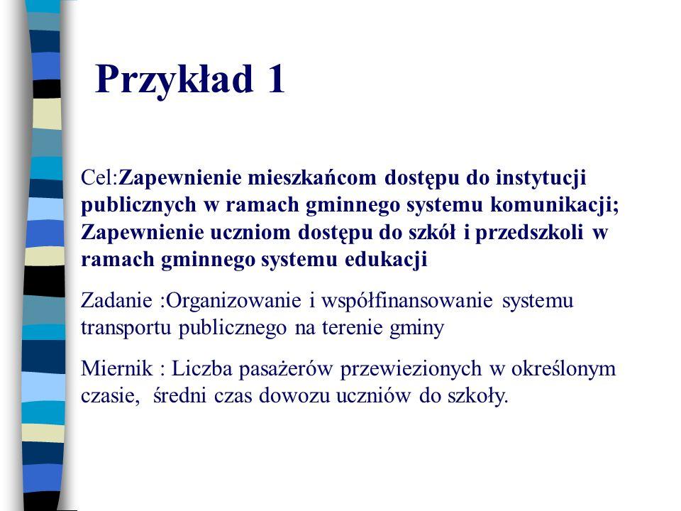 Przykład 1 Cel:Zapewnienie mieszkańcom dostępu do instytucji publicznych w ramach gminnego systemu komunikacji; Zapewnienie uczniom dostępu do szkół i