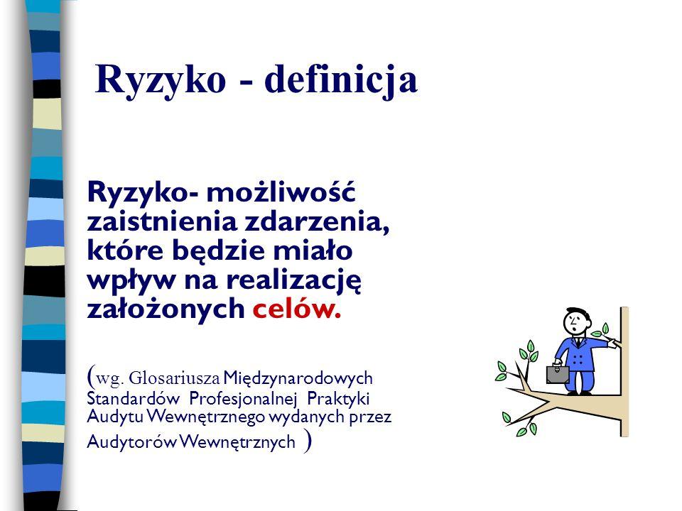 Ryzyko - definicja Ryzyko- możliwość zaistnienia zdarzenia, które będzie miało wpływ na realizację założonych celów. ( wg. Glosariusza Międzynarodowyc
