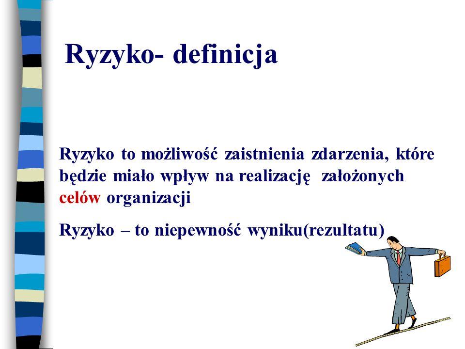 Ryzyko- definicja Ryzyko to możliwość zaistnienia zdarzenia, które będzie miało wpływ na realizację założonych celów organizacji Ryzyko – to niepewność wyniku(rezultatu)