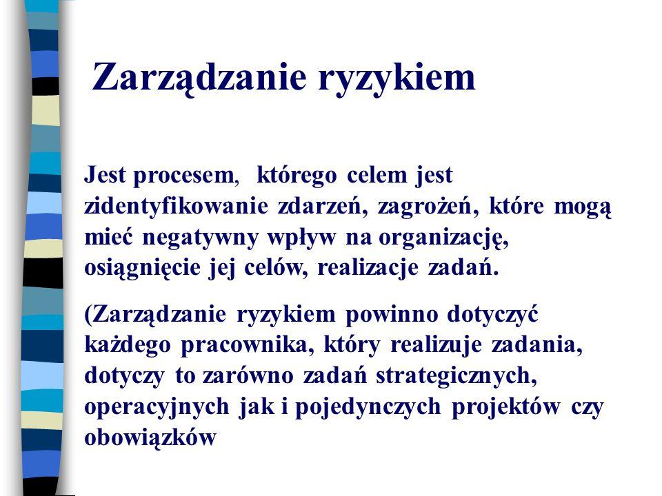 Zarządzanie ryzykiem Jest procesem, którego celem jest zidentyfikowanie zdarzeń, zagrożeń, które mogą mieć negatywny wpływ na organizację, osiągnięcie