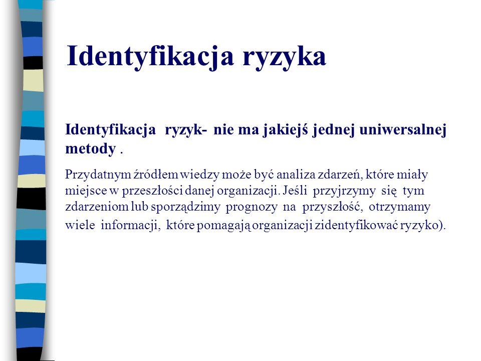 Identyfikacja ryzyka Identyfikacja ryzyk- nie ma jakiejś jednej uniwersalnej metody. Przydatnym źródłem wiedzy może być analiza zdarzeń, które miały m