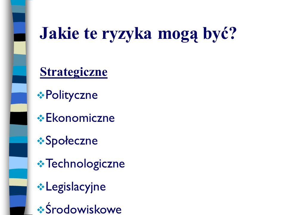 Jakie te ryzyka mogą być? Strategiczne Polityczne Ekonomiczne Społeczne Technologiczne Legislacyjne Środowiskowe