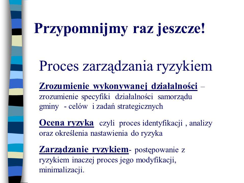 Przypomnijmy raz jeszcze! Proces zarządzania ryzykiem Zrozumienie wykonywanej działalności – zrozumienie specyfiki działalności samorządu gminy - celó