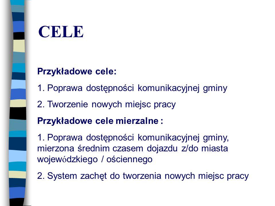 CELE Przykładowe cele: 1. Poprawa dostępności komunikacyjnej gminy 2. Tworzenie nowych miejsc pracy Przykładowe cele mierzalne : 1. Poprawa dostępnośc