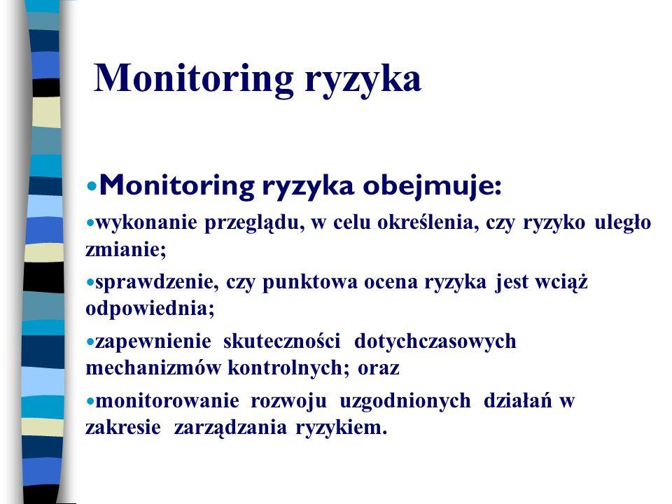 Monitoring ryzyka Monitoring ryzyka obejmuje: wykonanie przeglądu, w celu określenia, czy ryzyko uległo zmianie; sprawdzenie, czy punktowa ocena ryzyka jest wciąż odpowiednia; zapewnienie skuteczności dotychczasowych mechanizmów kontrolnych; oraz monitorowanie rozwoju uzgodnionych działań w zakresie zarządzania ryzykiem.