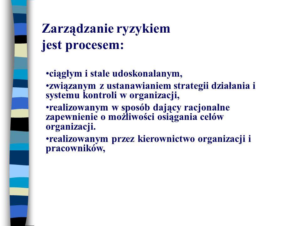 Zarządzanie ryzykiem jest procesem: ciągłym i stale udoskonalanym, związanym z ustanawianiem strategii działania i systemu kontroli w organizacji, rea