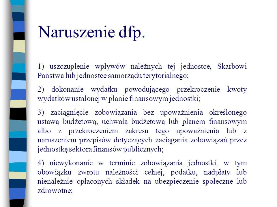 Naruszenie dfp.