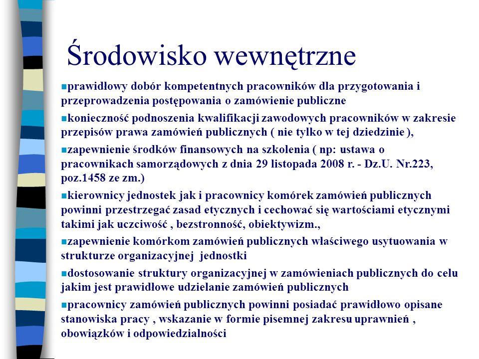 Środowisko wewnętrzne prawidłowy dobór kompetentnych pracowników dla przygotowania i przeprowadzenia postępowania o zamówienie publiczne konieczność podnoszenia kwalifikacji zawodowych pracowników w zakresie przepisów prawa zamówień publicznych ( nie tylko w tej dziedzinie ), zapewnienie środków finansowych na szkolenia ( np: ustawa o pracownikach samorządowych z dnia 29 listopada 2008 r.