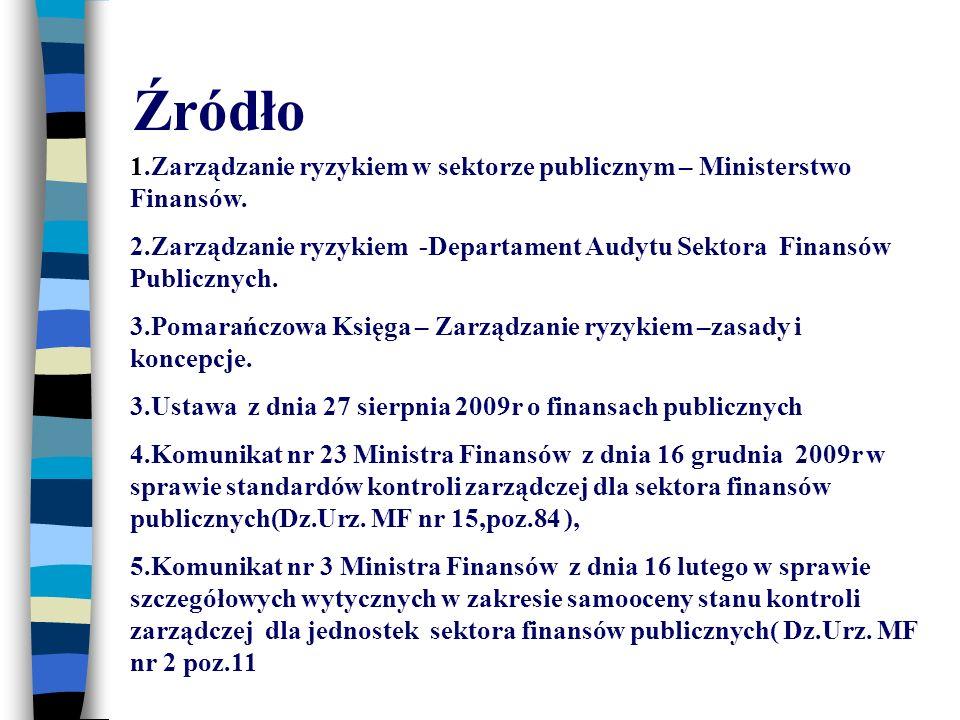 Źródło 1.Zarządzanie ryzykiem w sektorze publicznym – Ministerstwo Finansów. 2.Zarządzanie ryzykiem -Departament Audytu Sektora Finansów Publicznych.