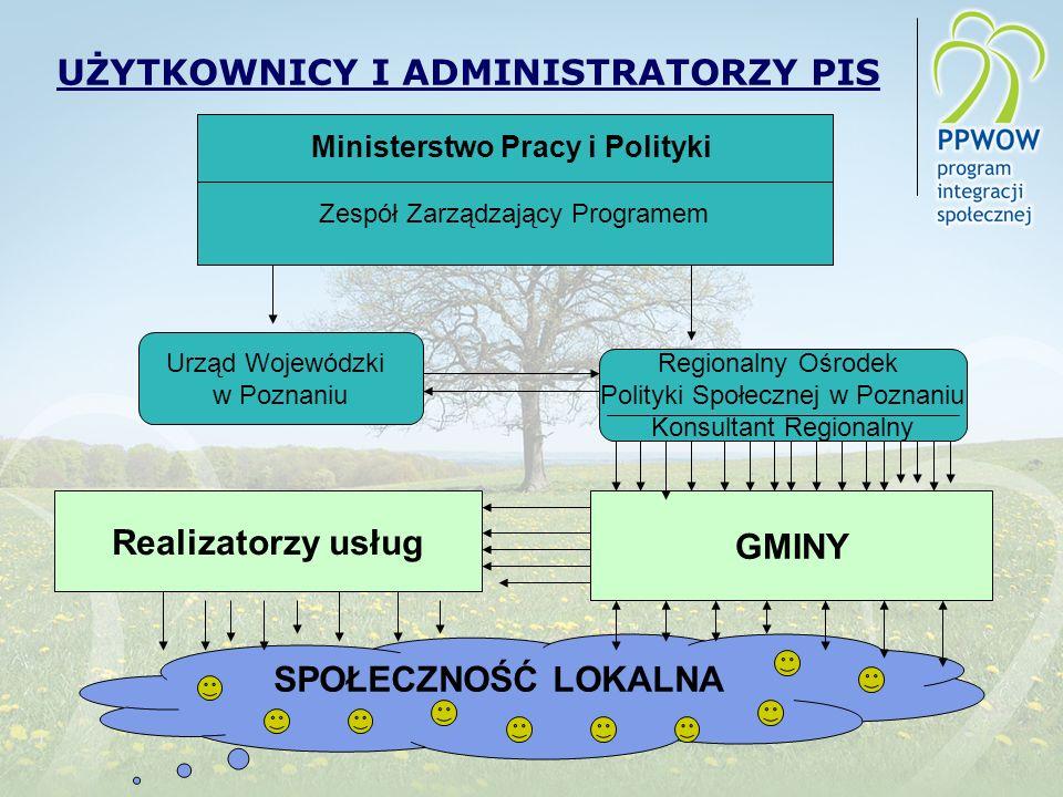 UŻYTKOWNICY I ADMINISTRATORZY PIS Ministerstwo Pracy i Polityki Zespół Zarządzający Programem Urząd Wojewódzki w Poznaniu Regionalny Ośrodek Polityki