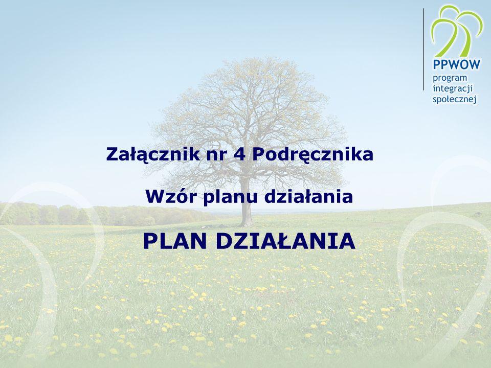 Załącznik nr 4 Podręcznika Wzór planu działania PLAN DZIAŁANIA