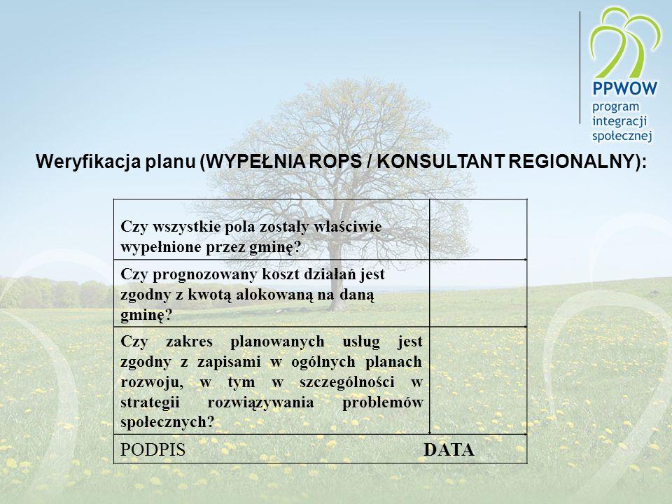 Weryfikacja planu (WYPEŁNIA ROPS / KONSULTANT REGIONALNY): Czy wszystkie pola zostały właściwie wypełnione przez gminę? Czy prognozowany koszt działań