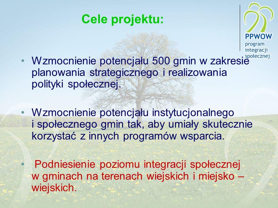 Cele projektu: Wzmocnienie potencjału 500 gmin w zakresie planowania strategicznego i realizowania polityki społecznej. Wzmocnienie potencjału instytu