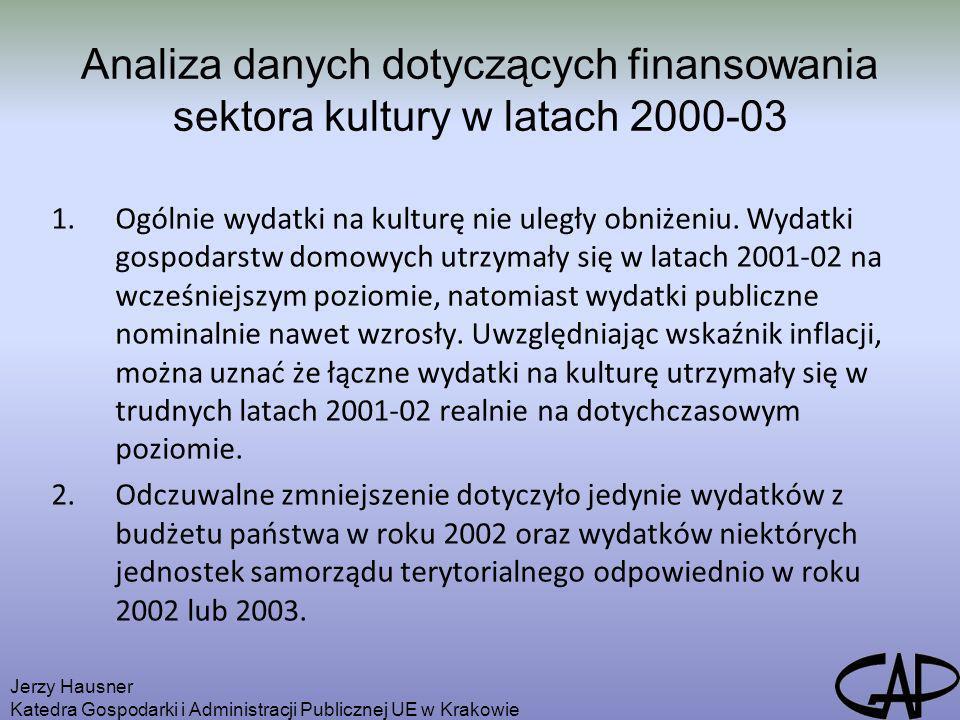 Analiza danych dotyczących finansowania sektora kultury w latach 2000-03 1.Ogólnie wydatki na kulturę nie uległy obniżeniu. Wydatki gospodarstw domowy