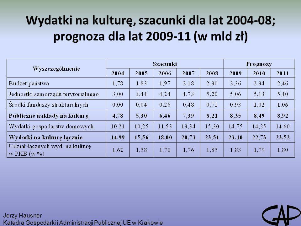 Wydatki na kulturę, szacunki dla lat 2004-08; prognoza dla lat 2009-11 (w mld zł) Jerzy Hausner Katedra Gospodarki i Administracji Publicznej UE w Kra