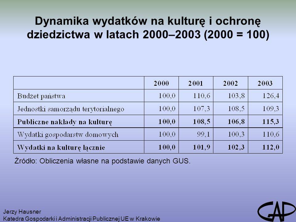Dynamika wydatków na kulturę i ochronę dziedzictwa w latach 2000–2003 (2000 = 100) Jerzy Hausner Katedra Gospodarki i Administracji Publicznej UE w Kr