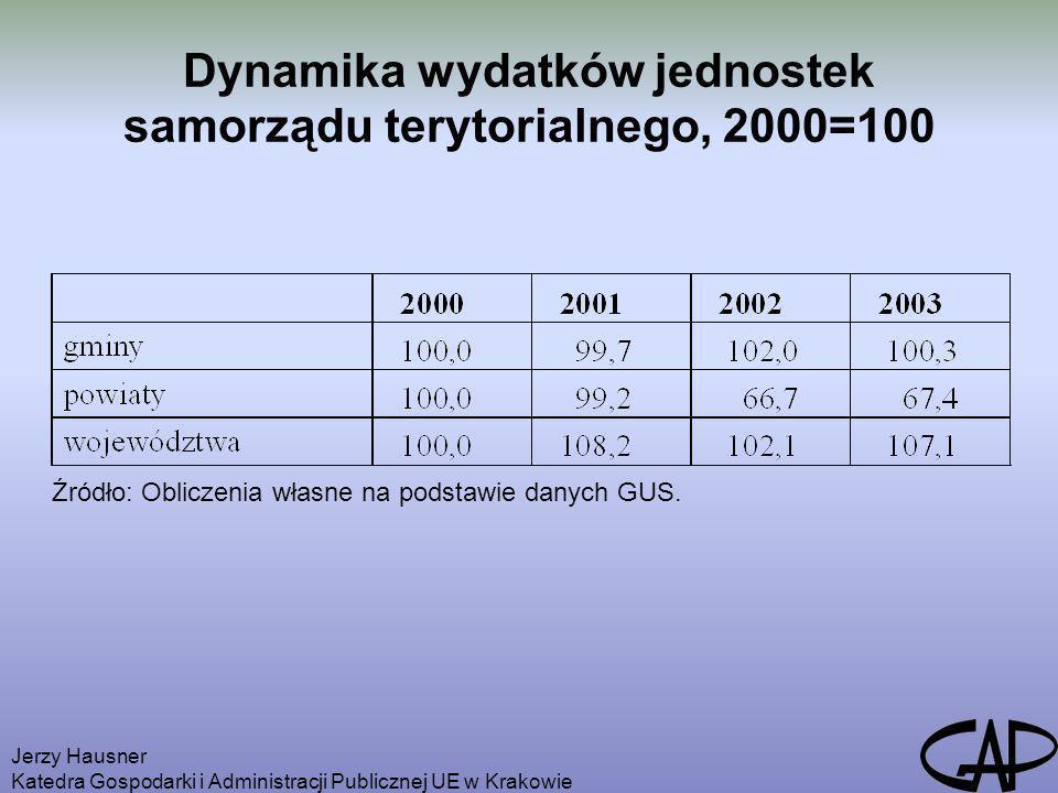 Dynamika wydatków jednostek samorządu terytorialnego, 2000=100 Jerzy Hausner Katedra Gospodarki i Administracji Publicznej UE w Krakowie Źródło: Oblic