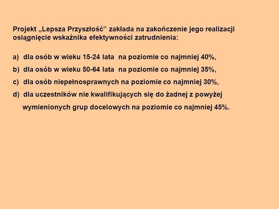 Powiatowy Urząd Pracy w Choszcznie pozyskał środki na realizację programu specjalnego Młodzi- Czas na Was w okresie od 31.05.2012 r.