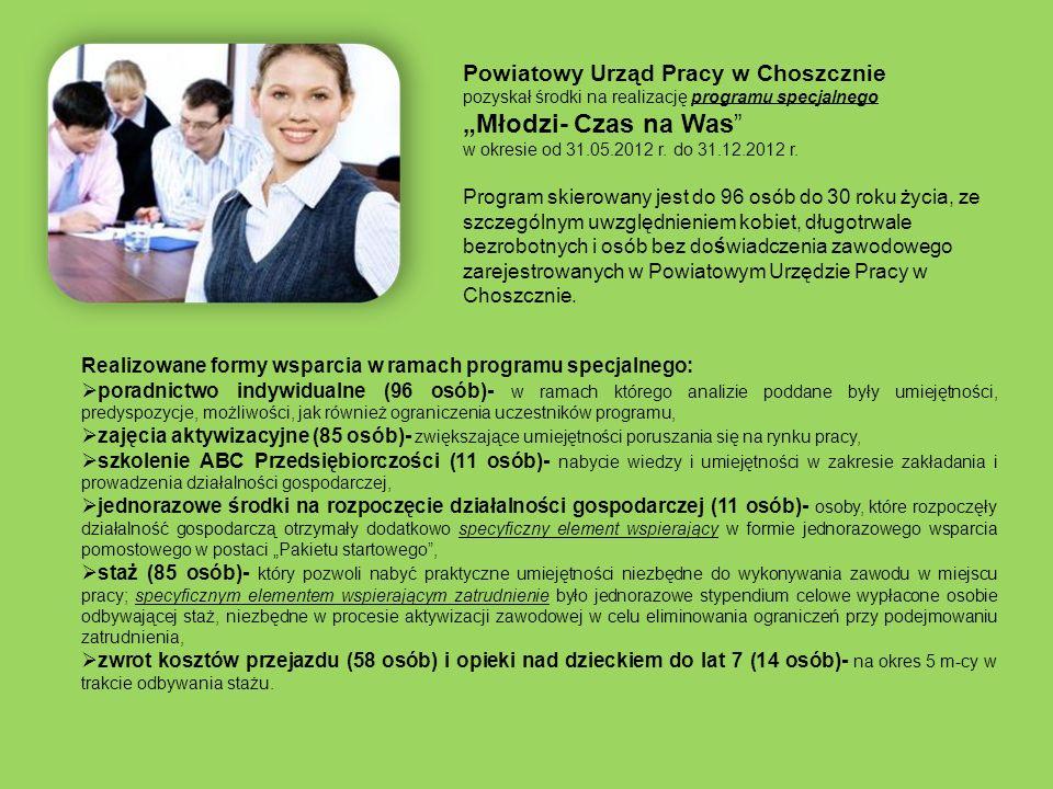 Powiatowy Urząd Pracy w Choszcznie pozyskał środki na realizację programu specjalnego Młodzi- Czas na Was w okresie od 31.05.2012 r. do 31.12.2012 r.