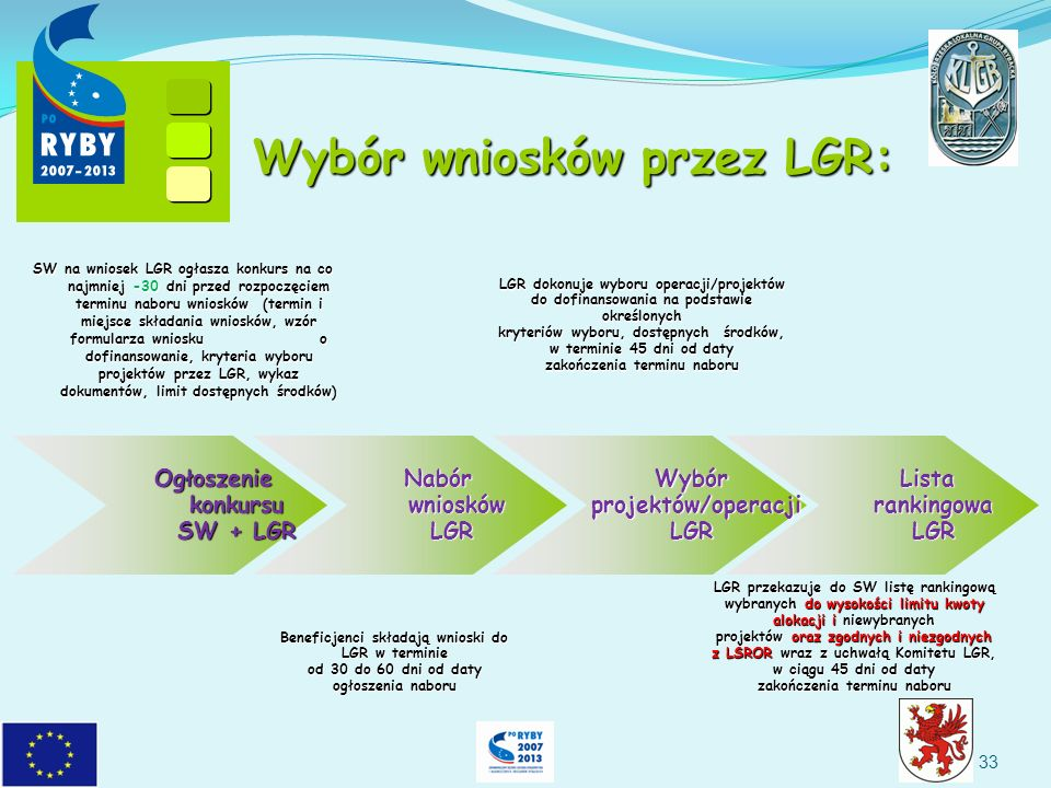 SW na wniosek LGR ogłasza konkurs na co najmniej -30 dni przed rozpoczęciem terminu naboru wniosków (termin i miejsce składania wniosków, wzór formularza wniosku o dofinansowanie, kryteria wyboru projektów przez LGR, wykaz dokumentów, limit dostępnych środków) Wybór wniosków przez LGR: LGR dokonuje wyboru operacji/projektów do dofinansowania na podstawie określonych kryteriów wyboru, dostępnych środków, w terminie 45 dni od daty zakończenia terminu naboru Beneficjenci składają wnioski do LGR w terminie od 30 do 60 dni od daty ogłoszenia naboru LGR przekazuje do SW listę rankingową wybranych do wysokości limitu kwoty alokacji i niewybranych projektów oraz zgodnych i niezgodnych z LSROR wraz z uchwałą Komitetu LGR, w ciągu 45 dni od daty zakończenia terminu naboru Ogłoszenie konkursu SW + LGR Nabór wniosków LGR Wybór projektów/operacji LGR Lista rankingowa LGR 33