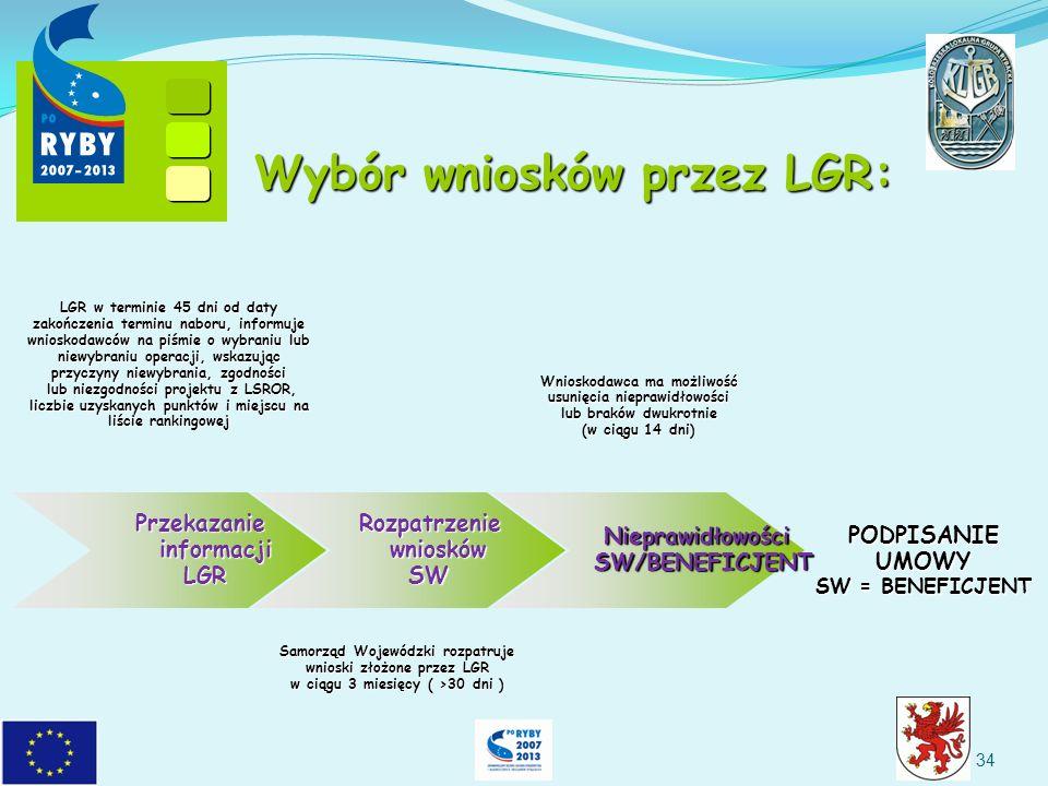 Wybór wniosków przez LGR: Przekazanie informacji LGR Rozpatrzenie wniosków SW Nieprawidłowości SW/BENEFICJENT PODPISANIEUMOWY SW = BENEFICJENT Samorząd Wojewódzki rozpatruje wnioski złożone przez LGR w ciągu 3 miesięcy ( >30 dni ) Wnioskodawca ma możliwość usunięcia nieprawidłowości lub braków dwukrotnie (w ciągu 14 dni) LGR w terminie 45 dni od daty zakończenia terminu naboru, informuje wnioskodawców na piśmie o wybraniu lub niewybraniu operacji, wskazując przyczyny niewybrania, zgodności lub niezgodności projektu z LSROR, lub niezgodności projektu z LSROR, liczbie uzyskanych punktów i miejscu na liście rankingowej 34