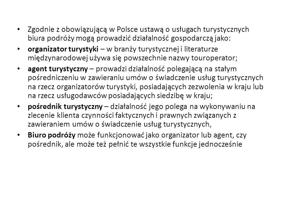 Zgodnie z obowiązującą w Polsce ustawą o usługach turystycznych biura podróży mogą prowadzić działalność gospodarczą jako: organizator turystyki – w b