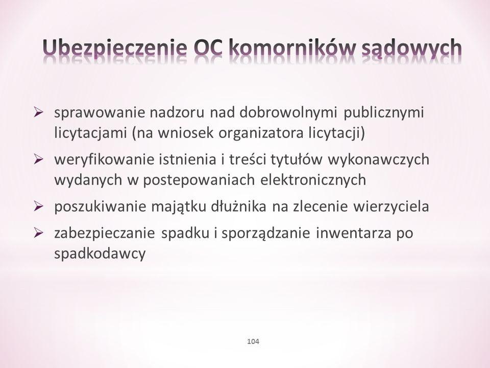 sprawowanie nadzoru nad dobrowolnymi publicznymi licytacjami (na wniosek organizatora licytacji) weryfikowanie istnienia i treści tytułów wykonawczych