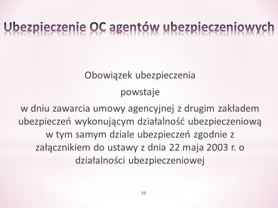 Obowiązek ubezpieczenia powstaje w dniu zawarcia umowy agencyjnej z drugim zakładem ubezpieczeń wykonującym działalność ubezpieczeniową w tym samym dz