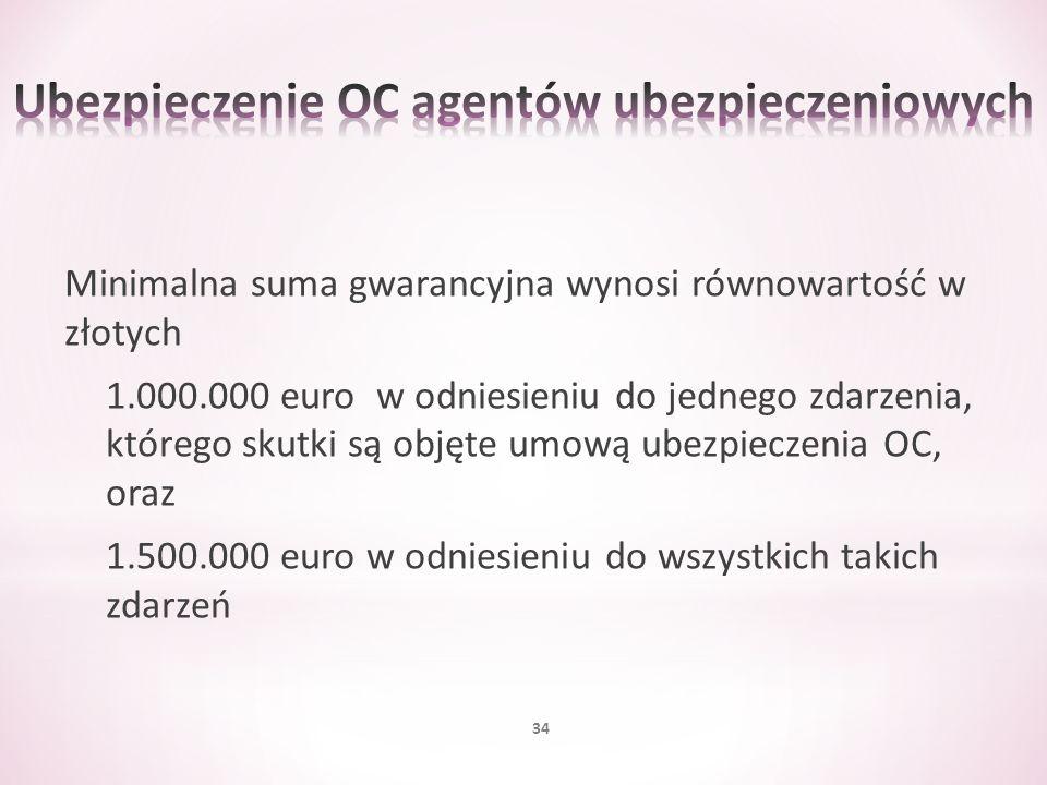 Minimalna suma gwarancyjna wynosi równowartość w złotych 1.000.000 euro w odniesieniu do jednego zdarzenia, którego skutki są objęte umową ubezpieczen
