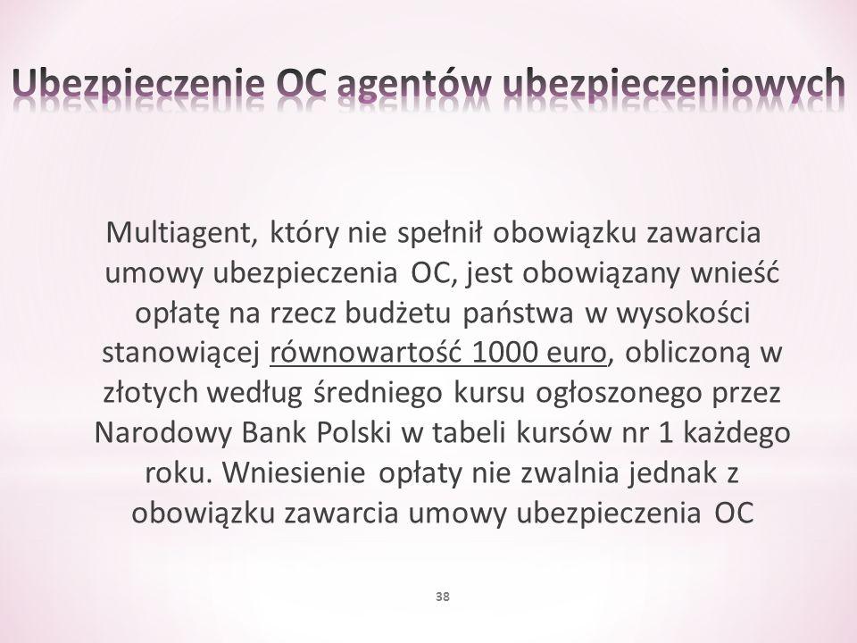Multiagent, który nie spełnił obowiązku zawarcia umowy ubezpieczenia OC, jest obowiązany wnieść opłatę na rzecz budżetu państwa w wysokości stanowiące