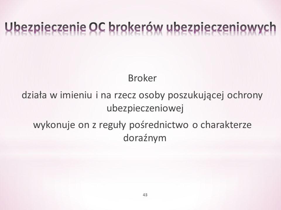 Broker działa w imieniu i na rzecz osoby poszukującej ochrony ubezpieczeniowej wykonuje on z reguły pośrednictwo o charakterze doraźnym 43