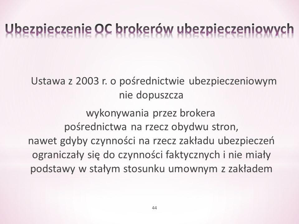 Ustawa z 2003 r. o pośrednictwie ubezpieczeniowym nie dopuszcza wykonywania przez brokera pośrednictwa na rzecz obydwu stron, nawet gdyby czynności na