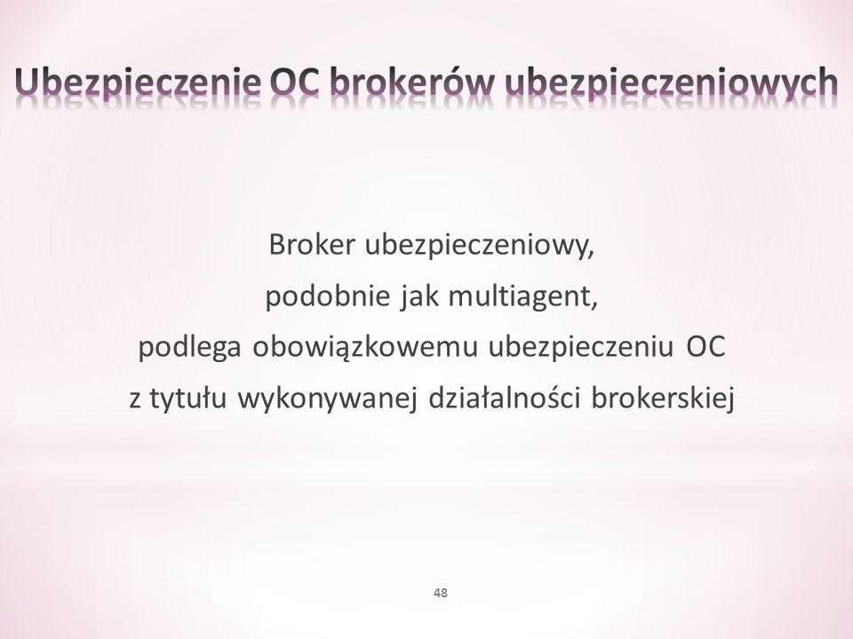 Broker ubezpieczeniowy, podobnie jak multiagent, podlega obowiązkowemu ubezpieczeniu OC z tytułu wykonywanej działalności brokerskiej 48