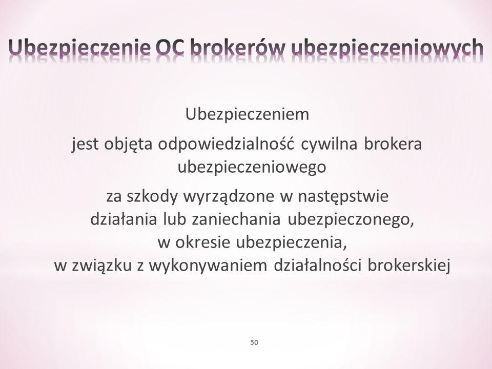 Ubezpieczeniem jest objęta odpowiedzialność cywilna brokera ubezpieczeniowego za szkody wyrządzone w następstwie działania lub zaniechania ubezpieczon
