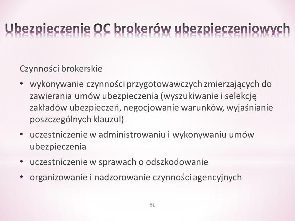 Czynności brokerskie wykonywanie czynności przygotowawczych zmierzających do zawierania umów ubezpieczenia (wyszukiwanie i selekcję zakładów ubezpiecz