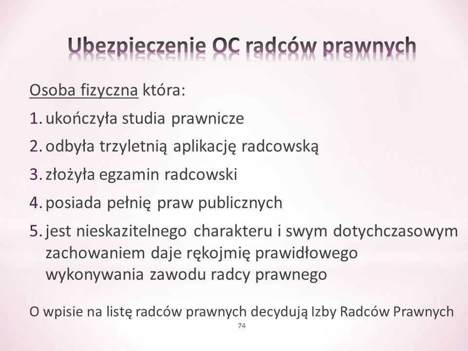 Osoba fizyczna która: 1.ukończyła studia prawnicze 2.odbyła trzyletnią aplikację radcowską 3.złożyła egzamin radcowski 4.posiada pełnię praw publiczny