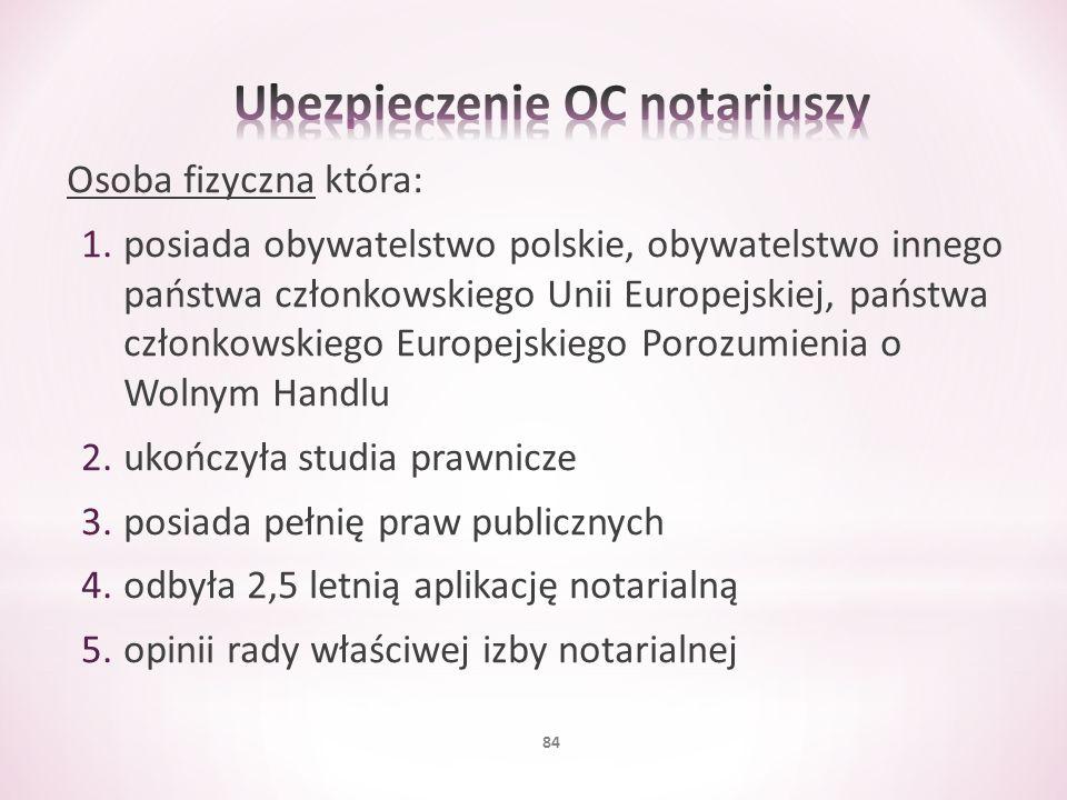 Osoba fizyczna która: 1.posiada obywatelstwo polskie, obywatelstwo innego państwa członkowskiego Unii Europejskiej, państwa członkowskiego Europejskie