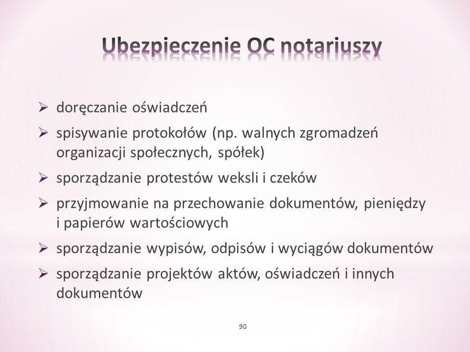 doręczanie oświadczeń spisywanie protokołów (np. walnych zgromadzeń organizacji społecznych, spółek) sporządzanie protestów weksli i czeków przyjmowan