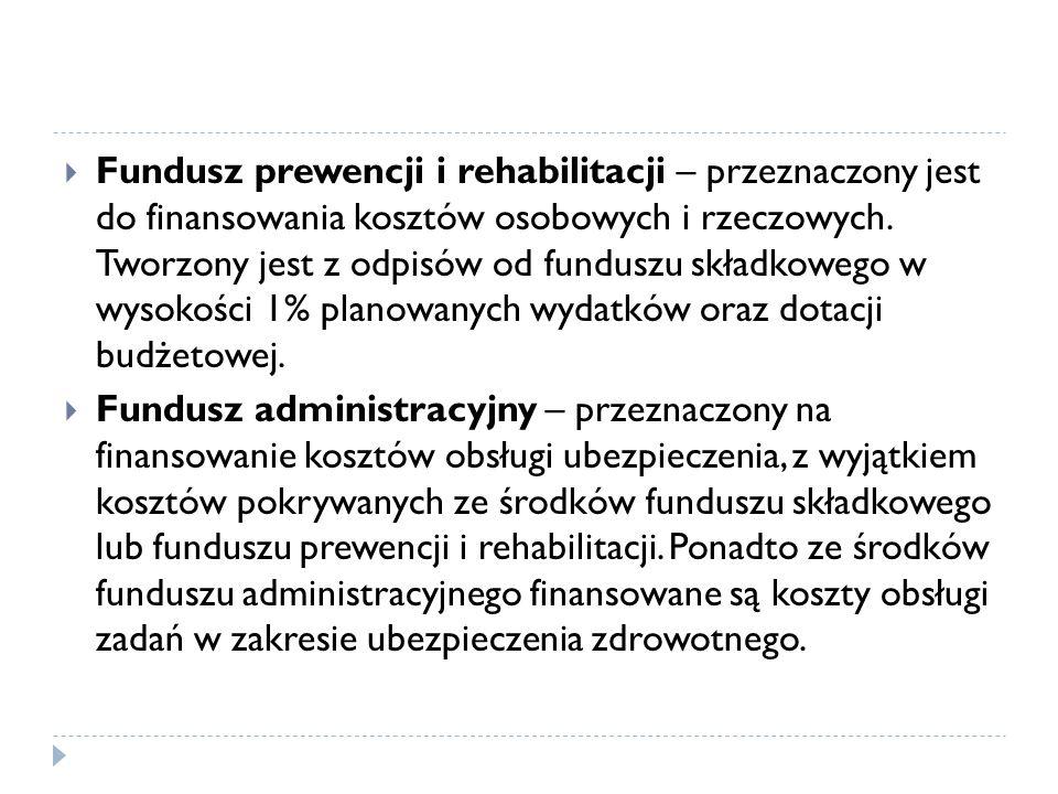 Fundusz rezerwowy – przeznacza się go na likwidowanie niedoborów funduszu administracyjnego oraz funduszu prewencji i rehabilitacji.