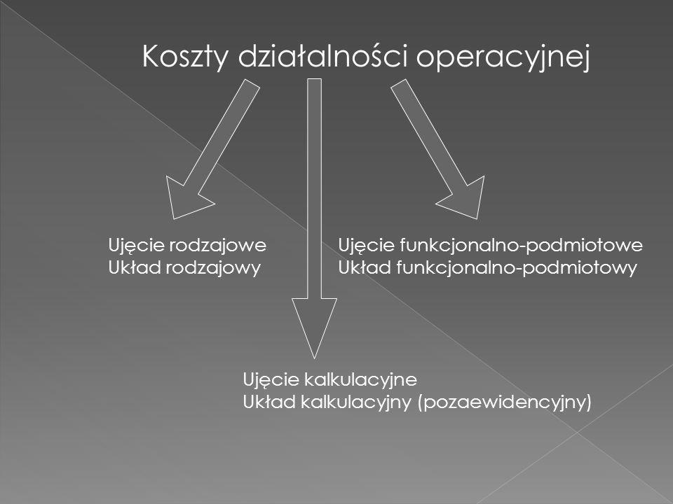 Koszty działalności operacyjnej Ujęcie rodzajowe Układ rodzajowy Ujęcie funkcjonalno-podmiotowe Układ funkcjonalno-podmiotowy Ujęcie kalkulacyjne Ukła