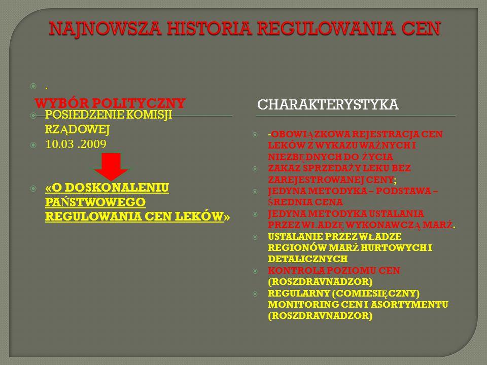 WYBÓR POLITYCZNY CHARAKTERYSTYKA.
