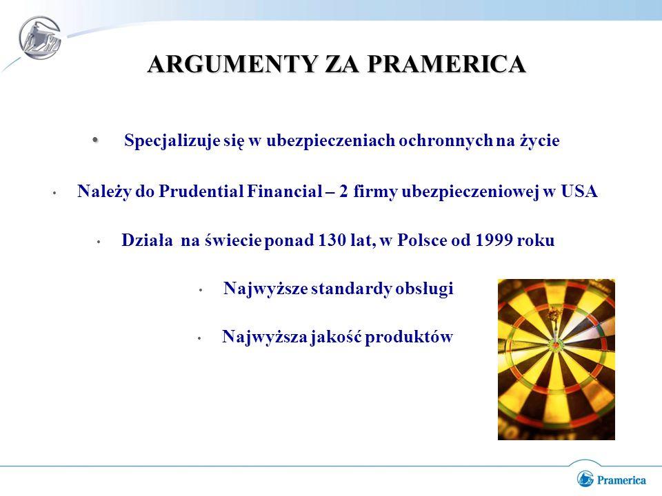 ARGUMENTY ZA PRAMERICA Specjalizuje się w ubezpieczeniach ochronnych na życie Należy do Prudential Financial – 2 firmy ubezpieczeniowej w USA Działa na świecie ponad 130 lat, w Polsce od 1999 roku Najwyższe standardy obsługi Najwyższa jakość produktów