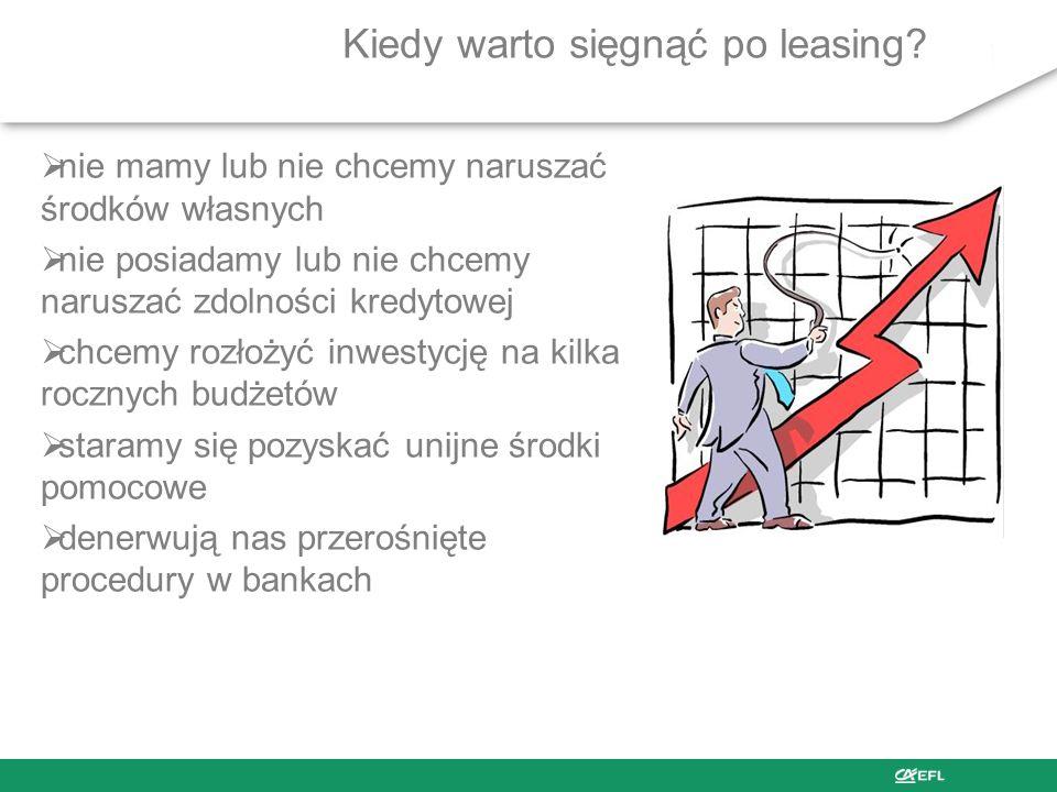Co to jest leasing? nabycie rzeczy przez finansującego (leasingodawcę) od określonego zbywcy (dostawcy) oddanie jej korzystającemu (leasingobiorcy) do