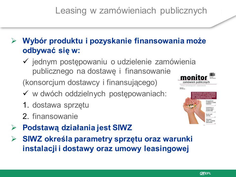 Propozycja leasingowa Przykład leasingu operacyjnego (zmienna stopa PLN) przedmiot leasinguSystem ERP okres leasingu24 miesiące wartość przedmiotu zam