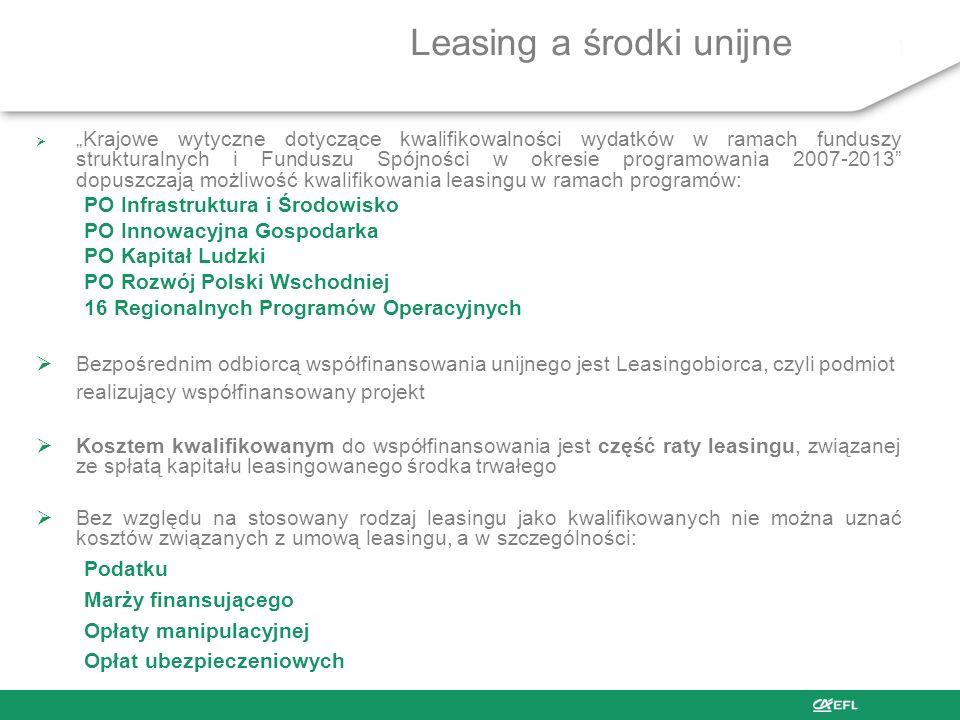 Europejski Program Modernizacji Polskich Firm Program dedykowany prywatnym firmom z sektora MSP (zatrudnienie < 250 osób, obrót <50mln EUR) Możliwość