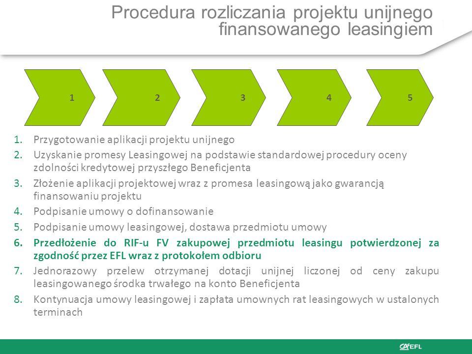 Leasing a środki unijne Potwierdzeniem gwarancji finansowania projektu jest promesa leasingowa EFL (ważna do 9 miesięcy), upoważniająca EFL do ponosze